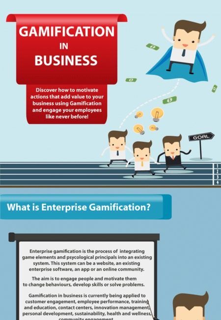 Gamification in business infographic