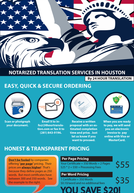 Certified translation services houston