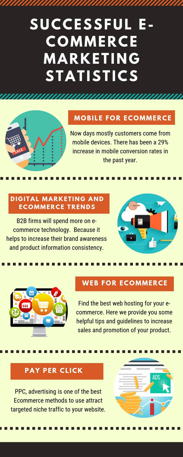 How to find a successful b2b e commerce marketing strategies