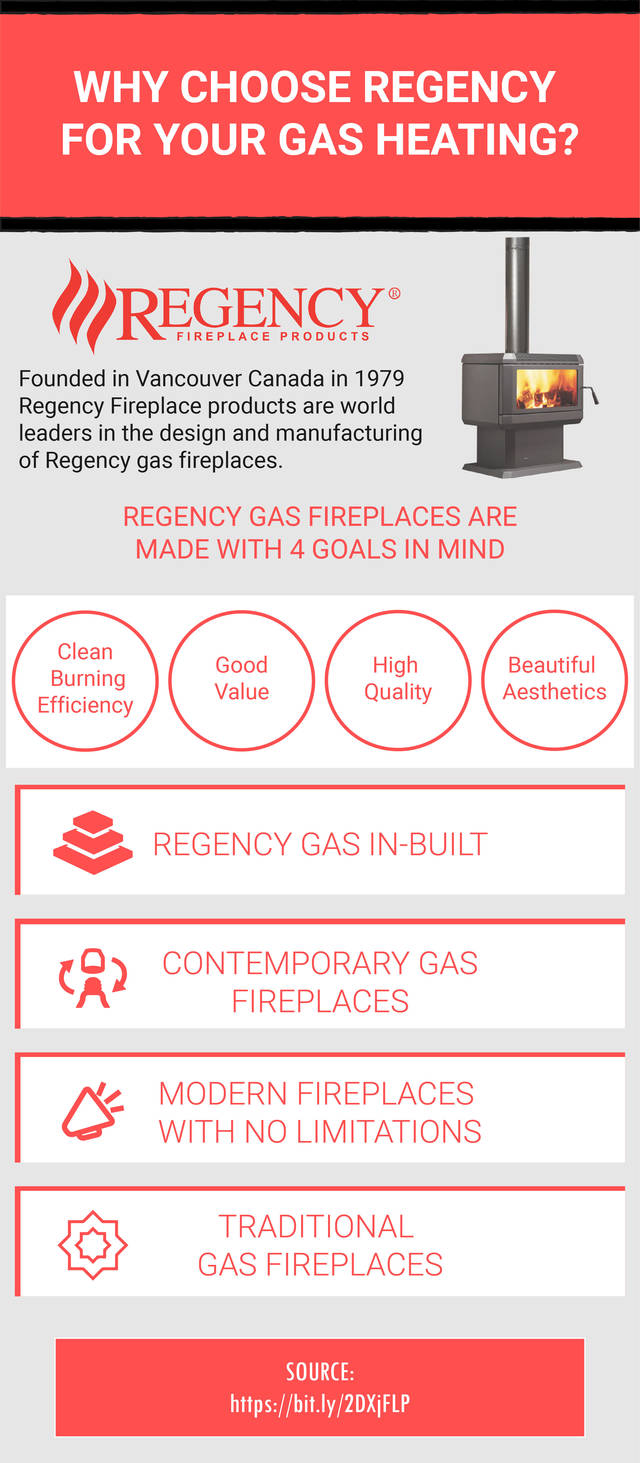 Why choose regency for your gas heating