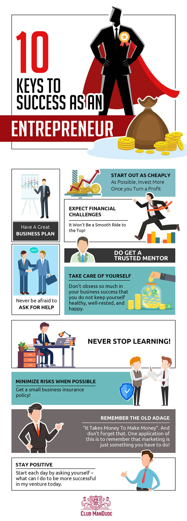 10 keys to success as an entrepreneur  infographic