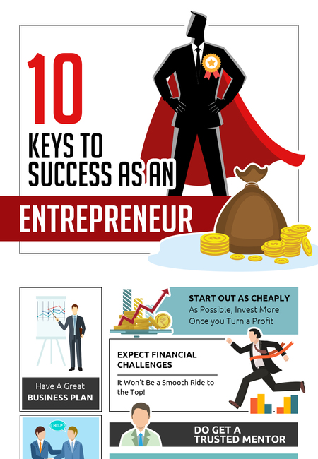 10 keys to success as an entrepreneur  infographic