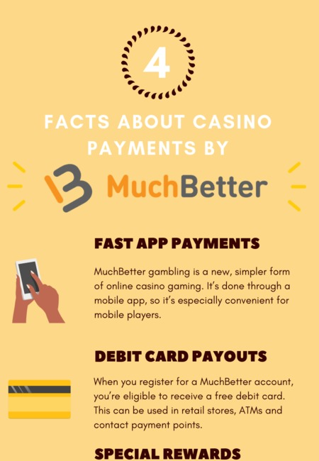 Muchbetter online casino payments