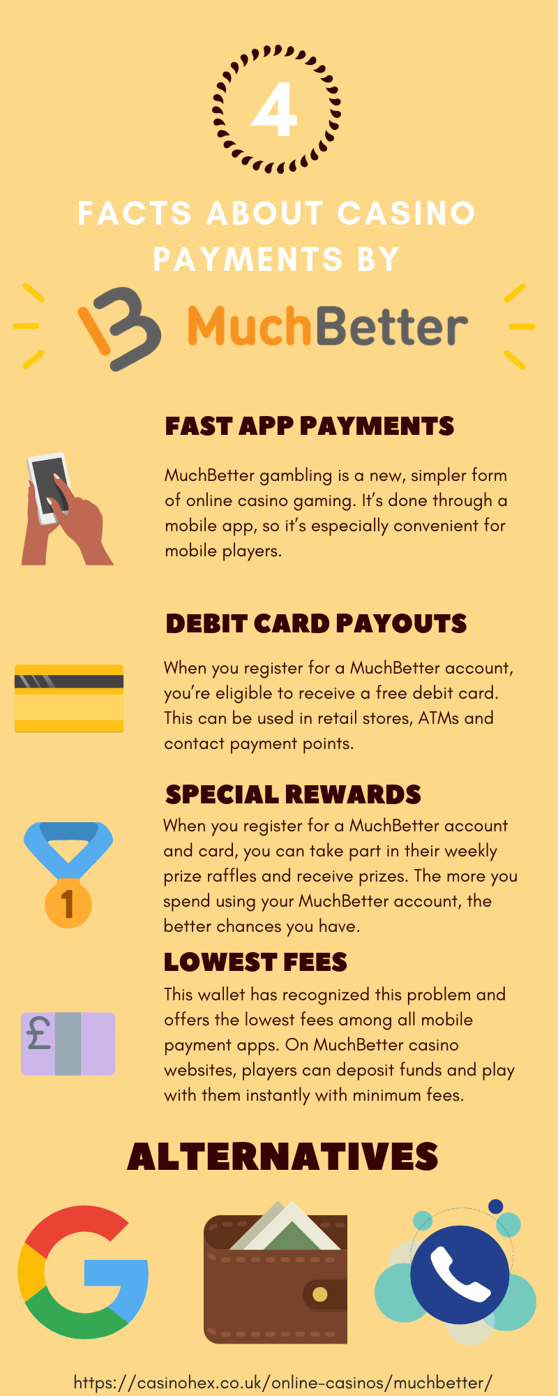 MuchBetter Payments: Mobile App Deposits