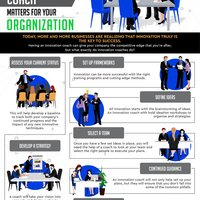 Why innovationing coach matters for your organisation
