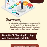 Visit tripken ads for top legal employmentjob listings