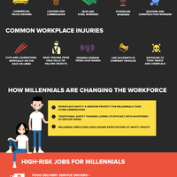 Phillipspolich dangerous jobs infographic 5619502 a