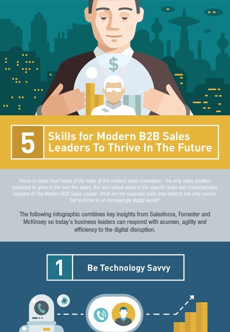 5 skills for the modern b2b sales leader