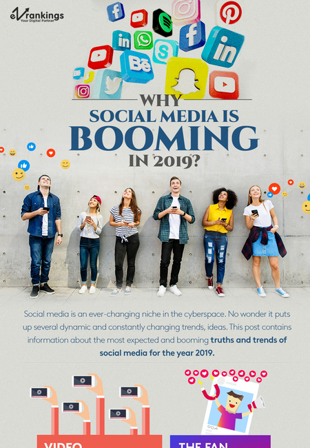 Why social media booming in 2019
