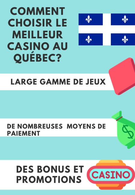 Quebec casinos en ligne