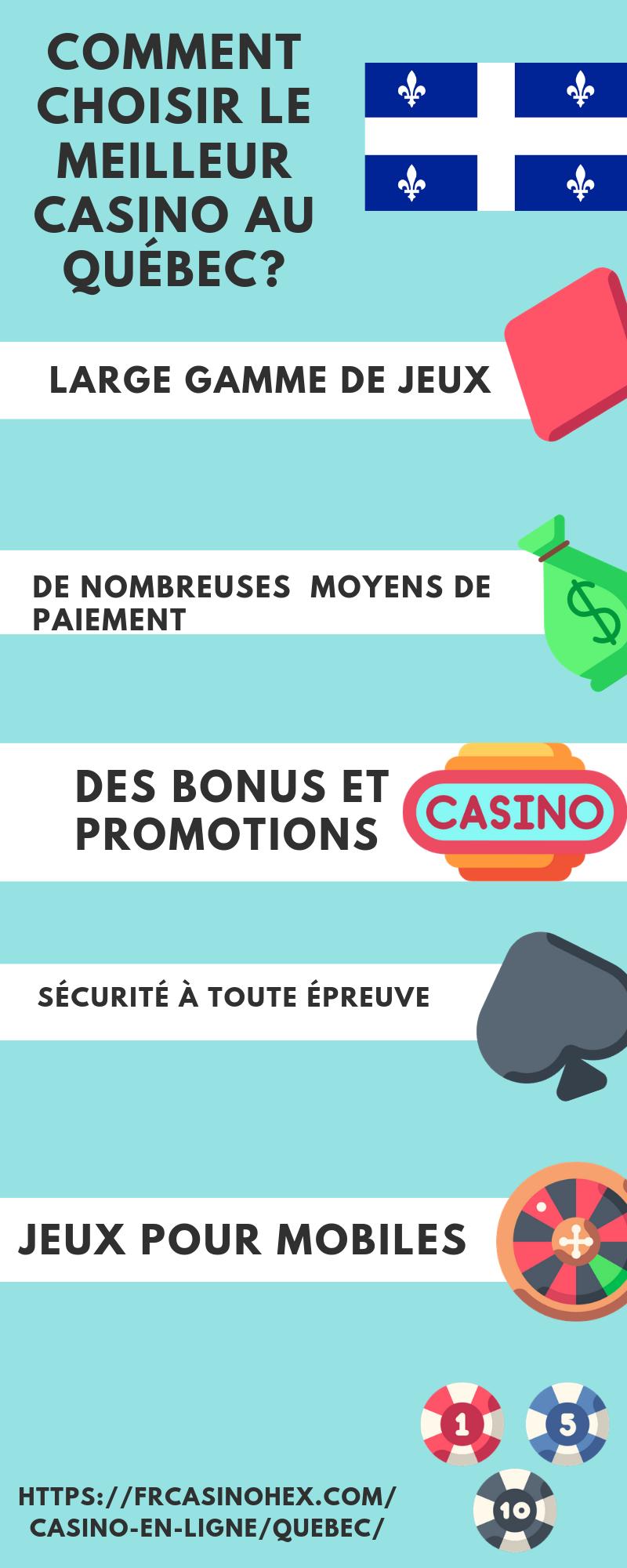 Comment choisir le meilleur casino en ligne au Québec?