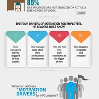 The evolution of hr leaders   infographic