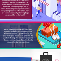 Major reasons why shopping bags are a must for retail outlets