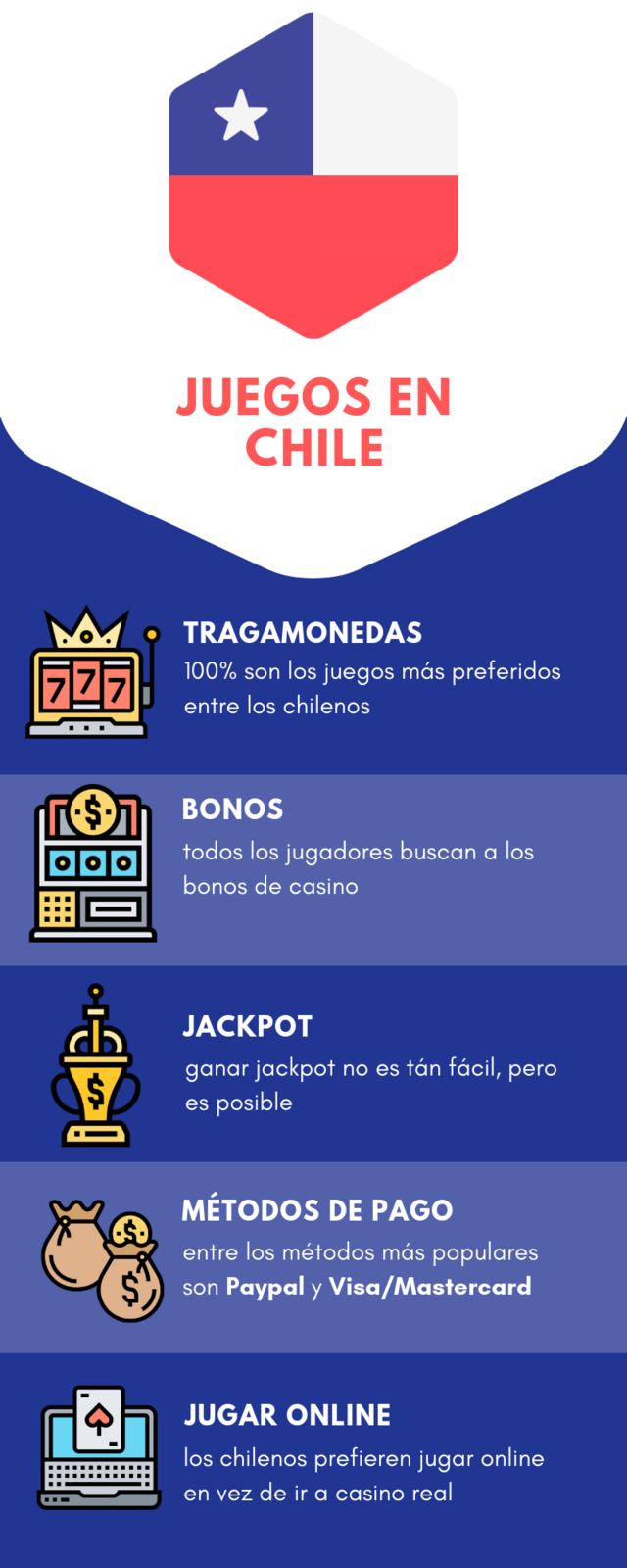 Casinos chile