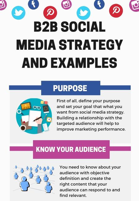 B2b social media strategy and examples