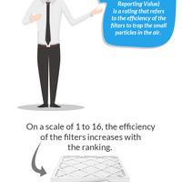 Visit mervfilters llc for buy high quality merv 8 furnace air filters