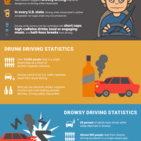 Mkhlawyers drunk driving vs drowsy driving infographic