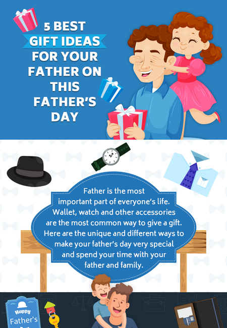 5 best gift ideas for your father on this father%e2%80%99s day final v4