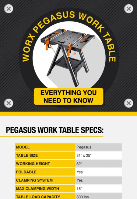 Worx pegasus work table infographic