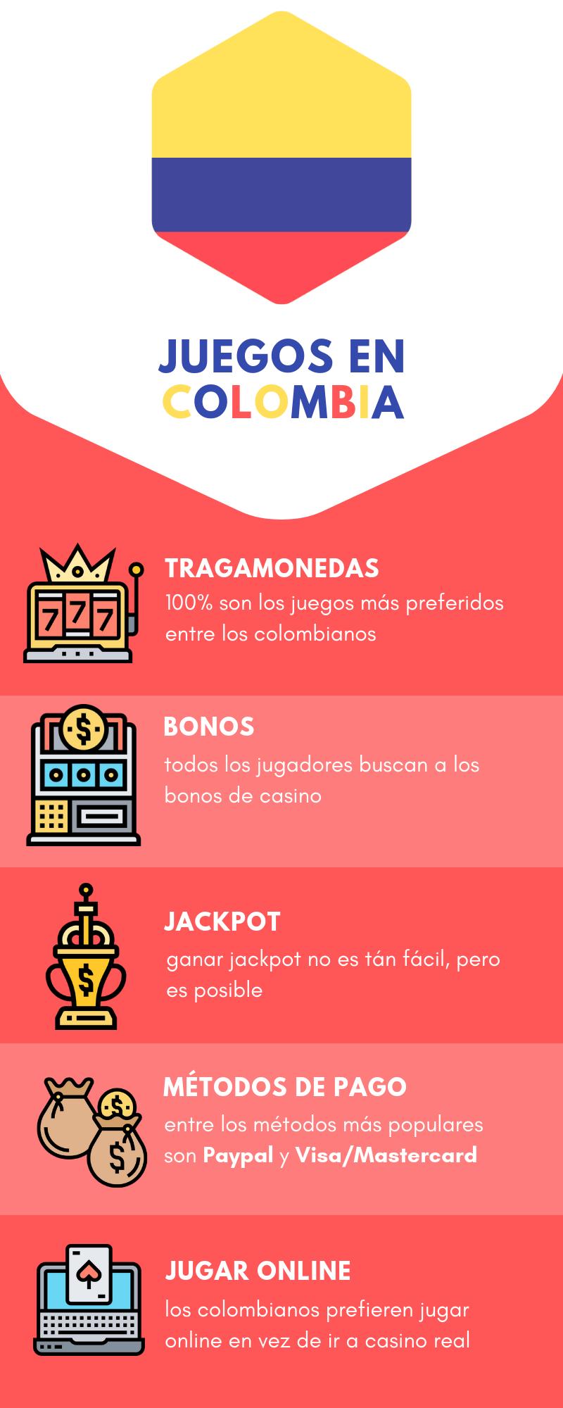 La legislación del juego en Colombia