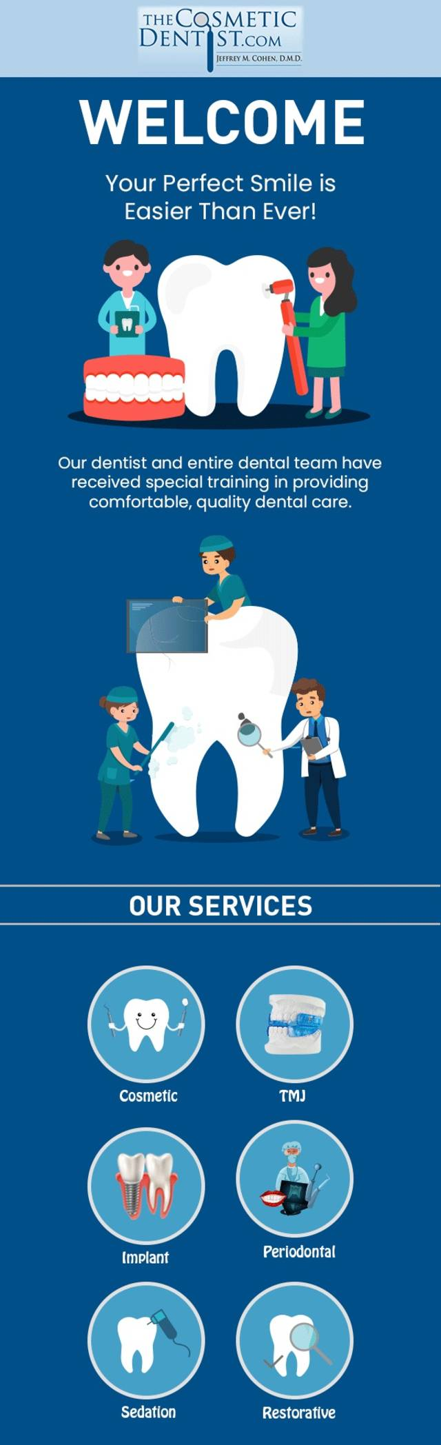 Jeffrey cohen  dmd   a trusted family dentist in west palm beach  fl