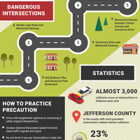 Mkhlawyers dangerous intersections infographic