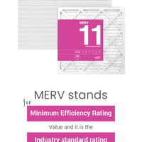 Buy best quality and long lasting merv 13 filters from mervfilters llc
