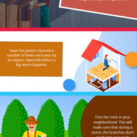 Biltwellroofing infographics