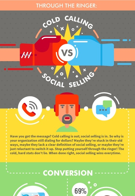 Through the ringer cold calling vs. social selling