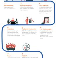 Kaf infographic
