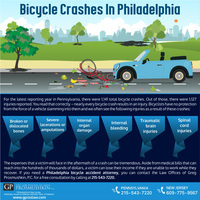 Bicycle crashes in philadelphia
