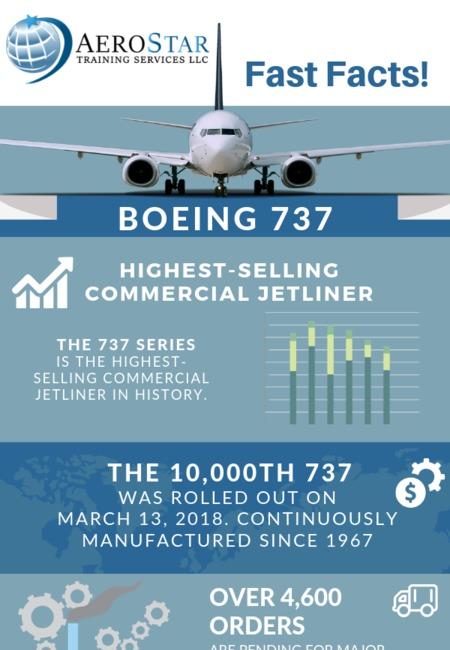 Aerostar boeing 737 infographic2