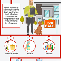 Selling house with pets infographic