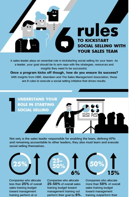 6 rules to kickstart social selling with your sales team