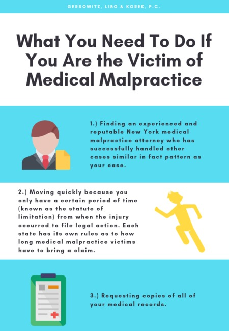 What you need to do if you are the victim of medical malpractice