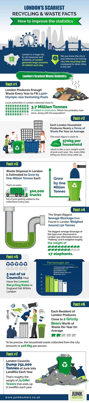 Lorenzol infographic 01 compressor 1