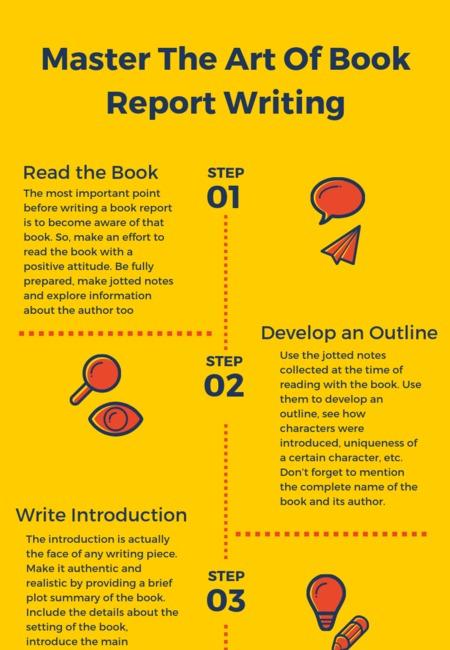 Essay writer2