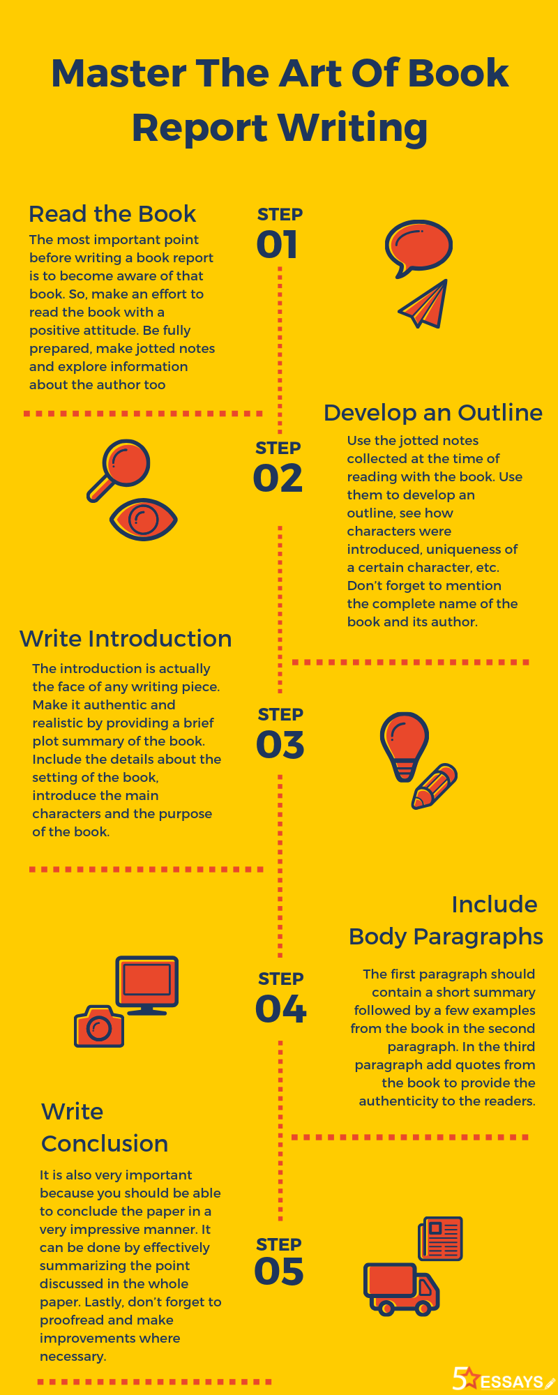 Book Report Writing-INFOGRAPHIC