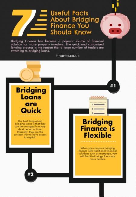 Facts about bridging finance   finanta