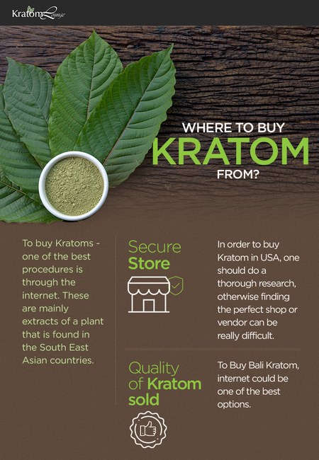 Where to buy kratom