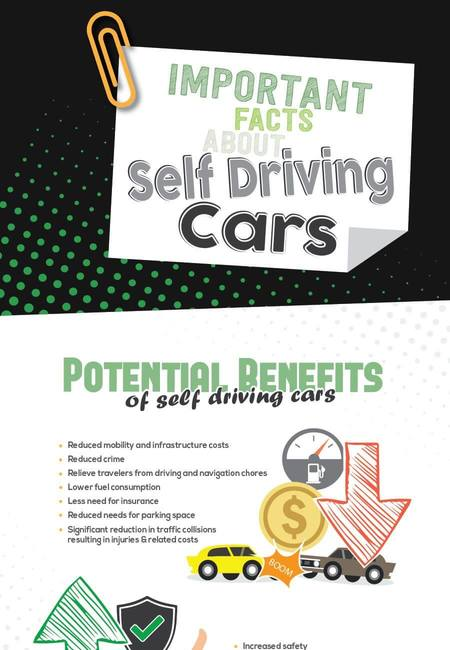 Article self driving car infographic