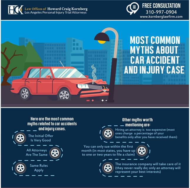 Most common myths about car accident