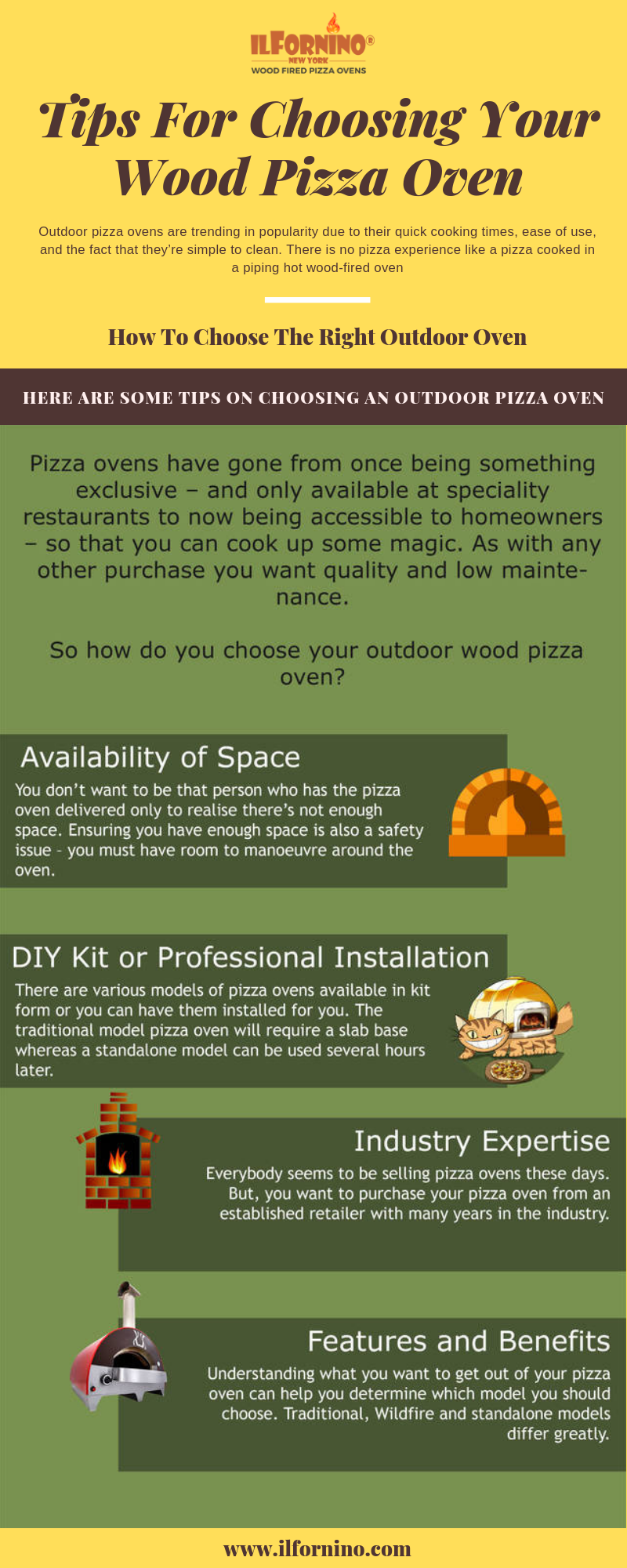 Tips For Choosing Your Woodfire Pizza Oven