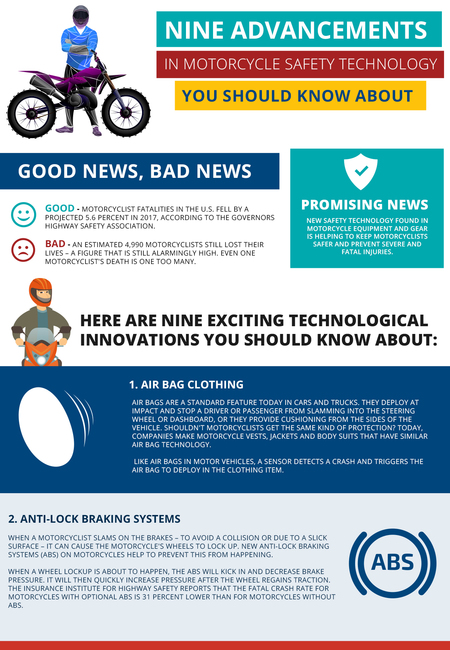Advancements in a motorcycle safety technology infographic