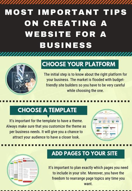 Most important tips on creating a website for a business