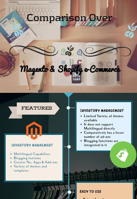 Magento vs shopify which should you choose for better sales
