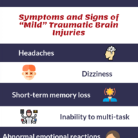 Signs and symptoms of traumatic brain injuries