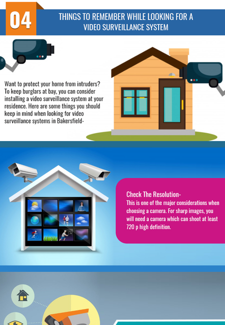 Video surveillance systems in bakersfield   mssecurityservices.com