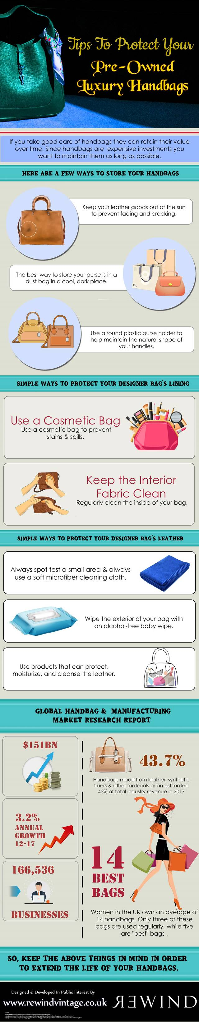Tips to protect your pre owned luxury handbags