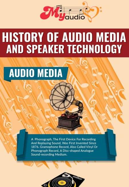 Audio speasker history infographic